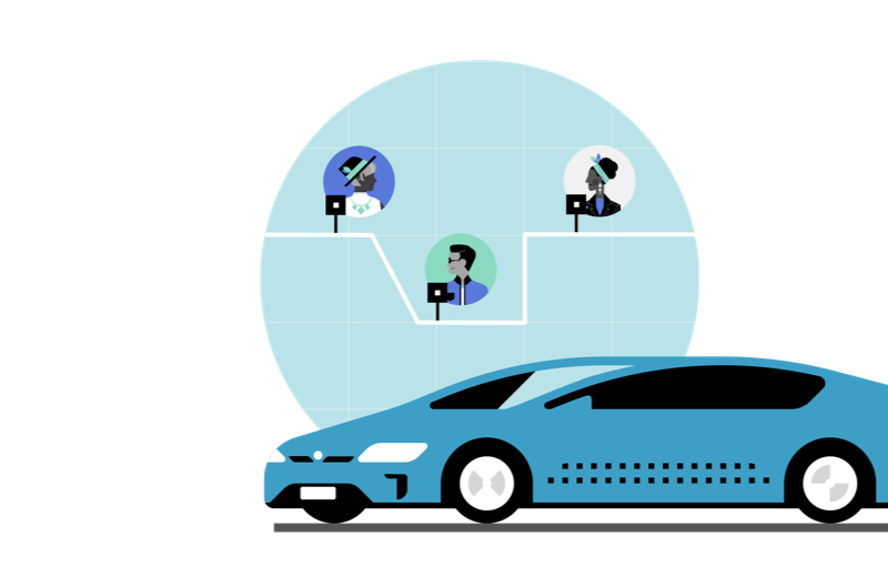 What Is UberPool | What is Carpool