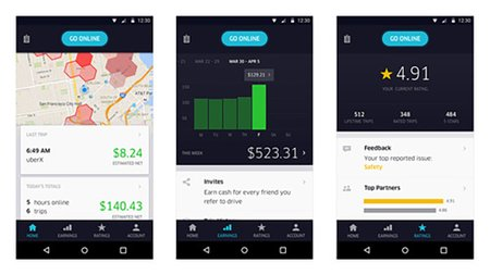 download uber partner app for drivers