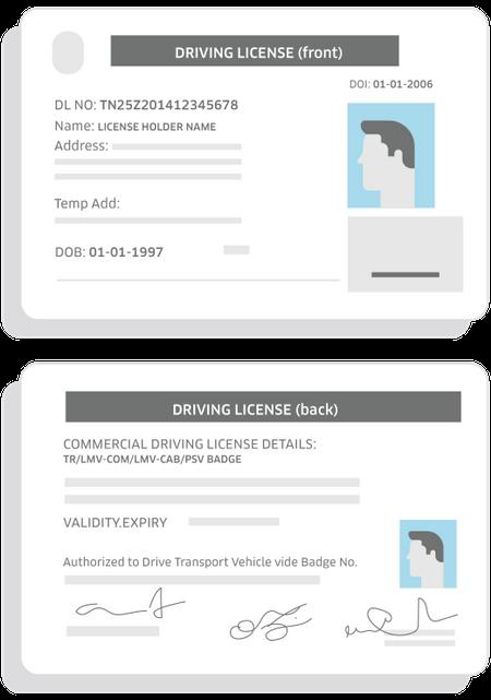 Document Requirements | Uber