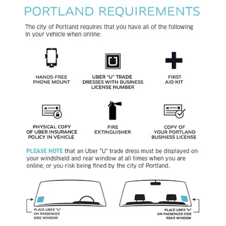oregon drivers permit test cost